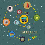 Freelance workflow concept. Set of flat icons Stock Images