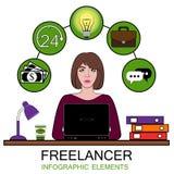 Freelancer da mulher no trabalho Imagens de Stock Royalty Free