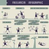Freelancer do ilustrador do informação-gráfico ilustração stock