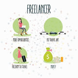 Freelancer flexibility working anywhere flexible concept laptop freedom creative jobs from home.  Royalty Free Stock Photography