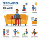 Freelancer infographic elements. A man works at home and has a flexible work schedule. Freelancer at home Royalty Free Stock Photo