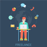 Freelancer with laptop - freelance work flat vector infographic