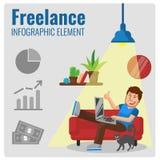 Freiberuflich tätige Infographic-Elemente Fokus ist auf den Gläsern Lizenzfreies Stockfoto