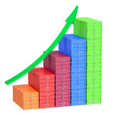 Freight growth chart Royalty Free Stock Photography