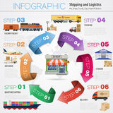Freight Transport Infographics Stock Image