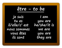French. Learning French with the verb être - to be Stock Images
