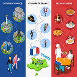 French Cultural Isometric National Flag Banners Stock Photography