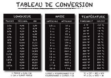 French language conversion table chart vector Royalty Free Stock Photography
