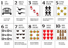 French Number Flash Cards. Educational aid for learning the numbers 1 - 10 in french or english Stock Images