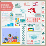 French Polynesia infographics, statistical data, sights Stock Image
