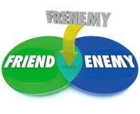 Frenemy Venn Digram Friend Becomes Enemy Immagini Stock Libere da Diritti