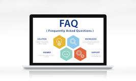 Frequently Asked Questions Solution concept. Computer Screen Display Frequently Asked Questions Solution Stock Photos