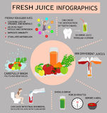 Fresh Juice Infografics Royalty Free Stock Image