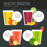Fresh Smoothie. Fruit smoothie vector concept. Menu element for cafe or restaurant with energetic fresh drink made in flat style. Fresh juice for healthy life Royalty Free Stock Photography