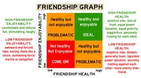 Freundschaft lizenzfreie abbildung