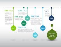 Färgrik mall för Infographic timelinerapport med droppar Arkivbild