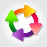 Färgrikt diagram för livcirkulering Arkivfoto