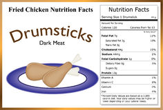 Fried Chicken Nutrition Facts. Two fried chicken drumsticks on a plate with a nutrition label Royalty Free Stock Images
