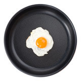 Fried egg in a pan Royalty Free Stock Photo