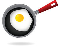 Fried egg on a pan Stock Photography