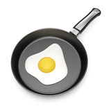 Fried egg in pan Royalty Free Stock Photography