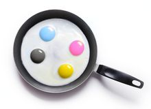 Fried eggs. CMYK. Fried eggs symbolising technological process of the press. CMYK press Royalty Free Stock Photos