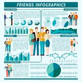 Friends Infographics Set Stock Photo