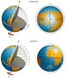 Frihet-längd-koordinater royaltyfri illustrationer