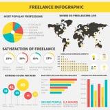 Frilans- infographic royaltyfri illustrationer