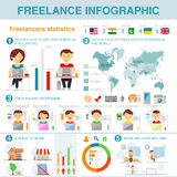 Frilans- infographic vektor illustrationer