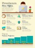 Frilans- infographicsuppsättning stock illustrationer
