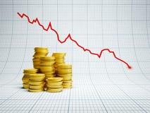 Förluster på finansmarknaden Arkivbilder