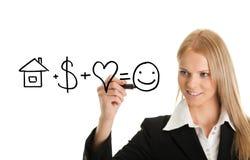 Fórmula de la felicidad Foto de archivo