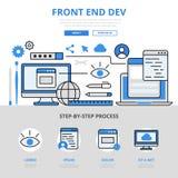 Frontend linje konstvektorsymboler för utvecklingsbegreppslägenhet Arkivfoto