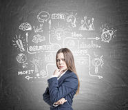 Frowning girl and business idea sketch, chalkboard Royalty Free Stock Images
