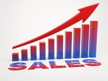 Försäljningstillväxt med pilsymbolet (begreppsbilden) Royaltyfri Bild