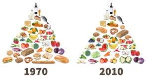 FRU sana de las frutas y verduras de la comparación de la consumición de la pirámide de alimentación imagenes de archivo