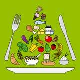 Frucht, Gemüse, Fleisch, Milch, Mutter, Brot und Käse getrennt auf Weiß Lizenzfreies Stockbild