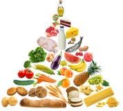 Frucht, Gemüse, Fleisch, Milch, Mutter, Brot und Käse getrennt auf Weiß Lizenzfreie Stockbilder