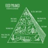 Frucht, Gemüse, Fleisch, Milch, Mutter, Brot und Käse getrennt auf Weiß stock abbildung