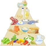 Frucht, Gemüse, Fleisch, Milch, Mutter, Brot und Käse getrennt auf Weiß Lizenzfreie Stockfotografie