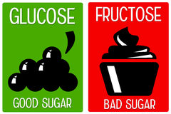 Fructosa de la glucosa libre illustration