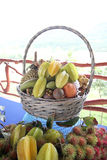 Fruit basket on the table. Stock Images