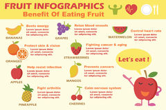 Fruit infographics Stock Photos