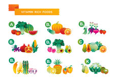 Fruit Infographics. Infographics representing different types of vitamins royalty free illustration