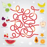 Fruit  labyrinth game for Preschool Children. vector Royalty Free Stock Images