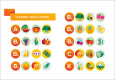 Fruit and vegetables Infographic. Fruit and vegetables rich in vitamins A, B, C and K royalty free illustration