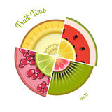 Fruits background with slices of lemon, kiwi, orange, pomegranate, grapefruit, lime, watermelon, melon, pomegranate. Stock Photo