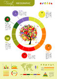 Fruits infographic for your design Royalty Free Stock Photography