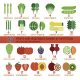 20 fruits and vegetables ranked by nutrition Stock Images